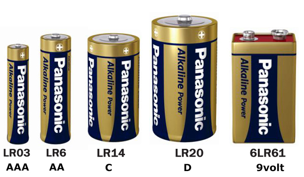 Batteritester kan tage følgende batterier